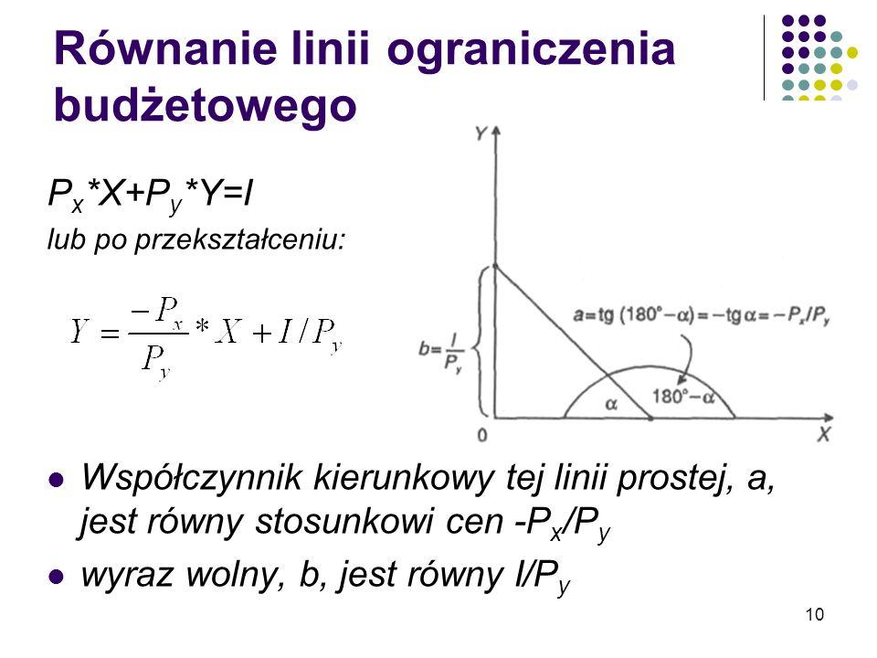 10 Równanie linii ograniczenia budżetowego P x *X+P y *Y=I lub po przekształceniu: Współczynnik kierunkowy tej linii prostej, a, jest równy stosunkowi