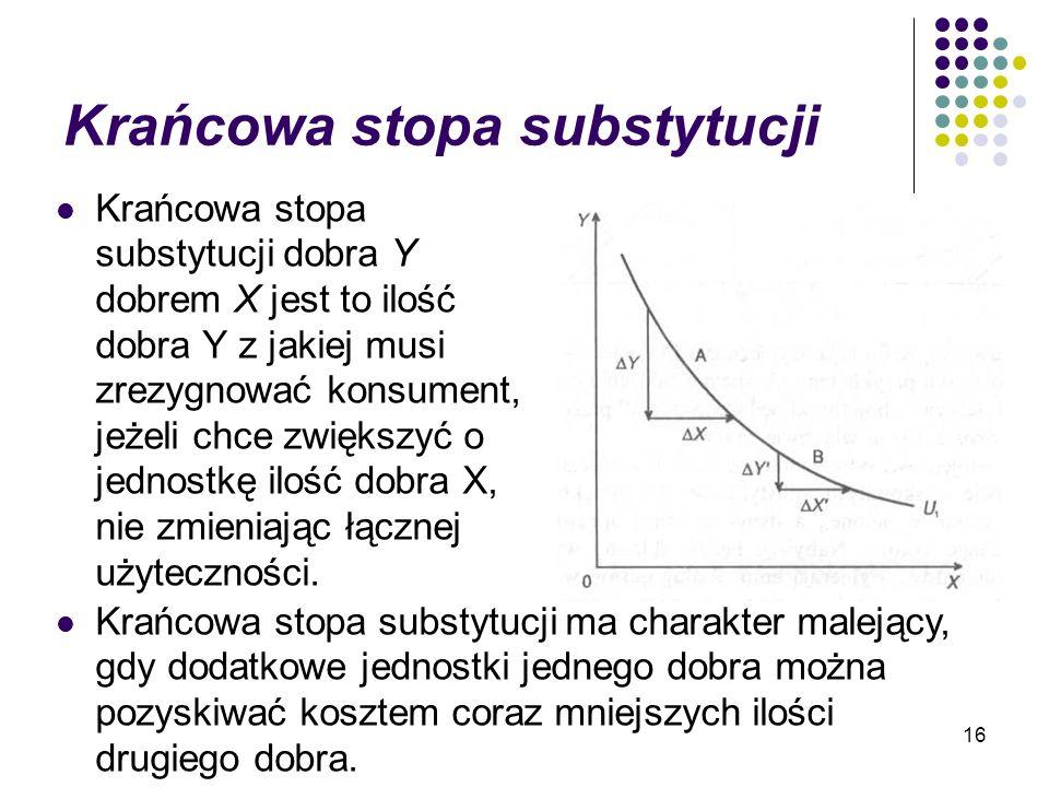 16 Krańcowa stopa substytucji Krańcowa stopa substytucji dobra Y dobrem X jest to ilość dobra Y z jakiej musi zrezygnować konsument, jeżeli chce zwięk