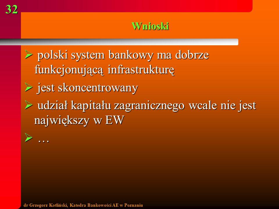dr Grzegorz Kotliński, Katedra Bankowości AE w Poznaniu 32Wnioski polski system bankowy ma dobrze funkcjonującą infrastrukturę polski system bankowy m