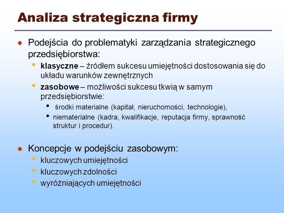 Macierz ADL - podsumowanie Zalety: podobne jak w metodzie McKinseya, wskazówka co do stopnia wyboru różnych wariantów strategicznych (pokazuje silne strony portfela produkcji ze względu na zdolność do generowania nadwyżki i wskazuje na wielkość pola możliwości strategicznych).