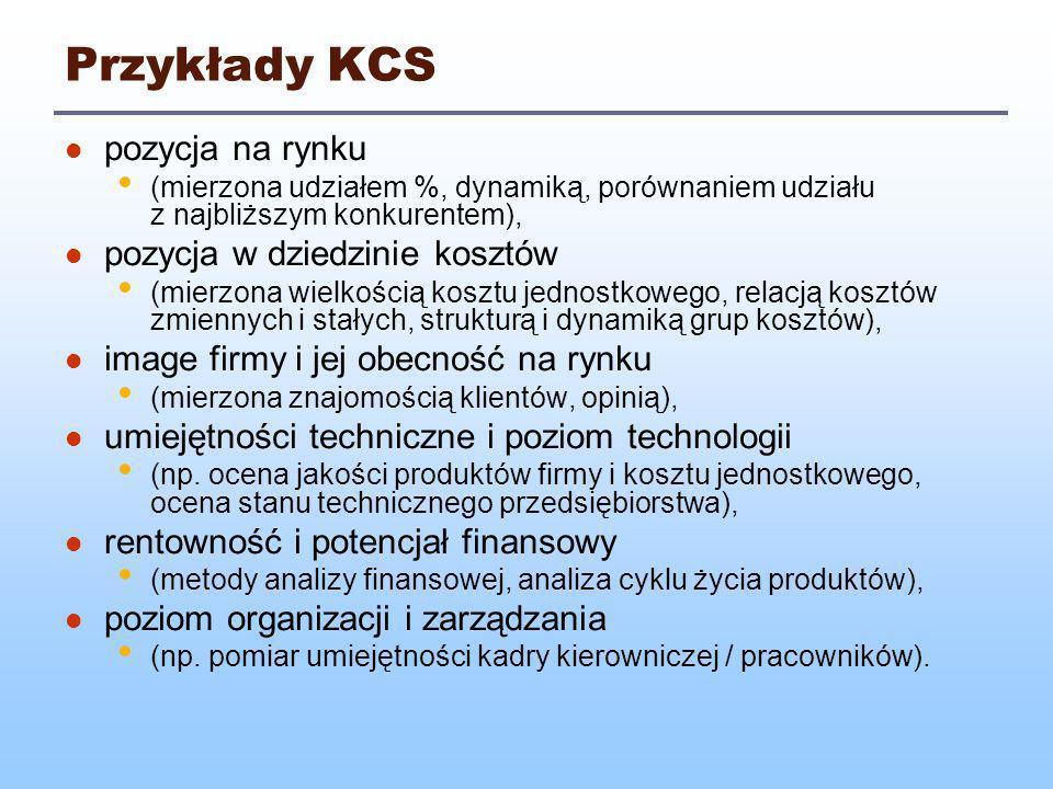 Metodyka analizy KCS Ułożenie listy KCS dla badanego sektora, Określenie wag czynników, Zbadanie, czy czynniki są mocnymi, czy słabymi stronami i wyrażenie tego liczbami, Ocena wartości KCS w firmie i u konkurentów, Porównanie sumy ważonych ocen dla badanej firmy z konkurentami, Stworzenie profili strategicznych