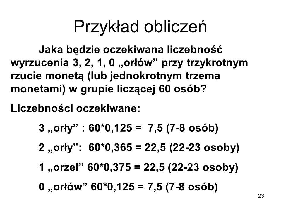 23 Przykład obliczeń Jaka będzie oczekiwana liczebność wyrzucenia 3, 2, 1, 0 orłów przy trzykrotnym rzucie monetą (lub jednokrotnym trzema monetami) w