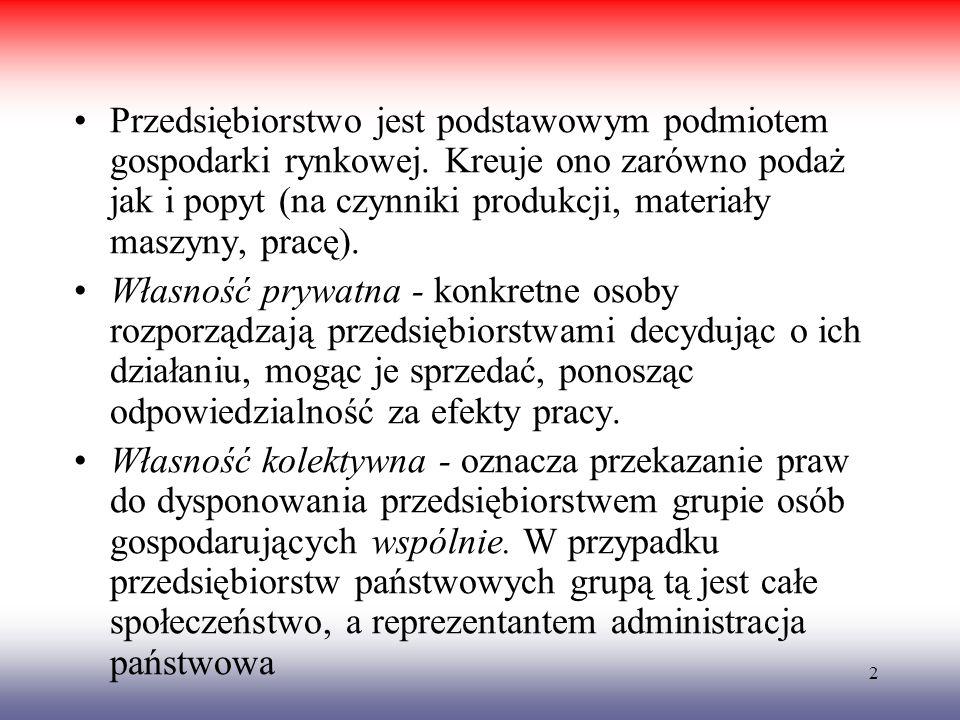 3 Zasięg prywatnej i kolektywnej własności przedsiębiorstw w Polsce rok ogółem Przeds.