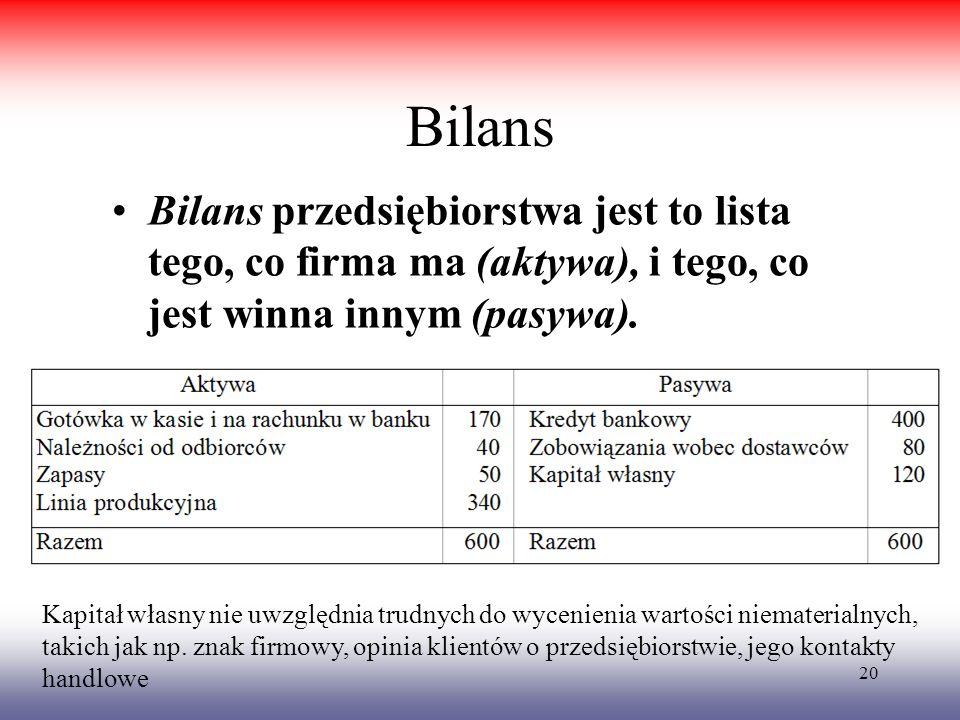 20 Bilans Bilans przedsiębiorstwa jest to lista tego, co firma ma (aktywa), i tego, co jest winna innym (pasywa). Kapitał własny nie uwzględnia trudny