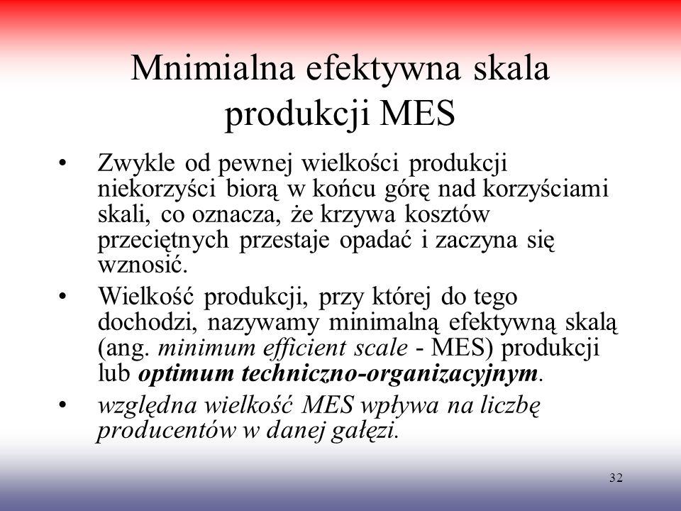 32 Mnimialna efektywna skala produkcji MES Zwykle od pewnej wielkości produkcji niekorzyści biorą w końcu górę nad korzyściami skali, co oznacza, że k