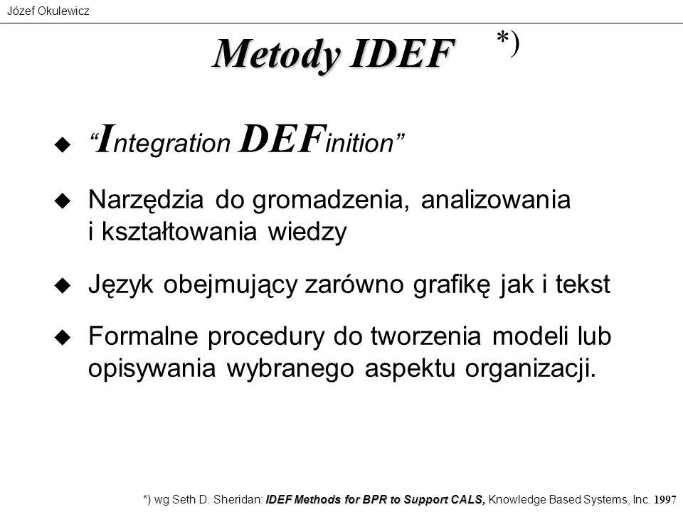 Józef Okulewicz Metody IDEF I ntegration DEF inition u Narzędzia do gromadzenia, analizowania i kształtowania wiedzy u Język obejmujący zarówno grafikę jak i tekst u Formalne procedury do tworzenia modeli lub opisywania wybranego aspektu organizacji.
