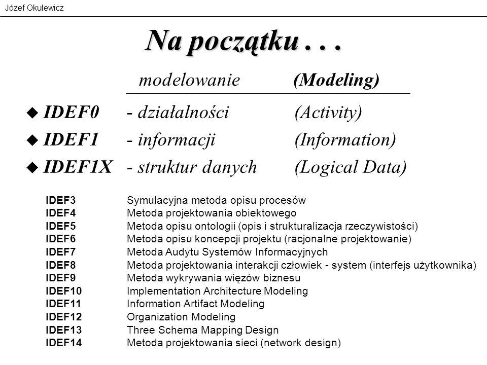 Józef Okulewicz Na początku... u IDEF0 - działalności (Activity) u IDEF1 - informacji (Information) u IDEF1X - struktur danych (Logical Data) modelowa
