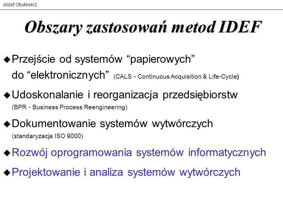 Józef Okulewicz Charakterystyka metod IDEF u Zaprojektowane do przedstawiania specyficznych aspektów problemu lub ukazania rozmaitych perspektyw tego samego problemu u Zawierają przejrzysty mechanizm dla integrowania wyników zastosowania różnych metod IDEF u Urzeczywistniają dobre praktyki z zakresu zbierania danych, analizy, projektowania oraz działalności wytwórczej u Zaprojektowane z myślą zrównania wydajności nowych i doświadczonych praktyków u Wprowadzają formalne techniki dla zapewnienia zrozumiałej komunikacji