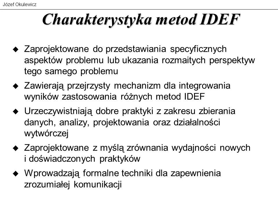Józef Okulewicz Charakterystyka metod IDEF u Zaprojektowane do przedstawiania specyficznych aspektów problemu lub ukazania rozmaitych perspektyw tego