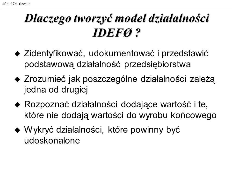Józef Okulewicz Korzyści z IDEF0 u Dokumentowanie bieżącej działalności u Redukcja wysiłku uczenia się działalności przez nowych użytkowników u Uchwycenie i analiza aktualnej działalności u Ułatwienie projektowania i modernizowania dla przewidywanych działalności