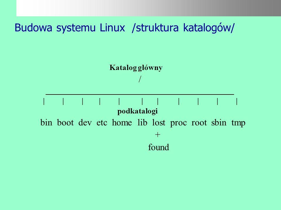 Organizacja systemu Poziom użytkownika /programy i biblioteki użytkownika/ Poziom jądra /podsystem plików, podsystem sterujący procesami, interfejs fu