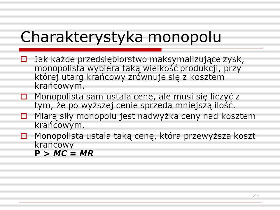 23 Charakterystyka monopolu Jak każde przedsiębiorstwo maksymalizujące zysk, monopolista wybiera taką wielkość produkcji, przy której utarg krańcowy z