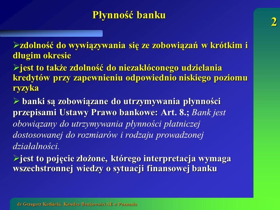 3 dr Grzegorz Kotliński, Katedra Bankowości AE w Poznaniu Płynność banku nie jest prostą sumą płynności składników aktywów, lecz zależy od relacji pomiędzy odpowiednimi pozycjami aktywów i pasywów nie jest prostą sumą płynności składników aktywów, lecz zależy od relacji pomiędzy odpowiednimi pozycjami aktywów i pasywów PŁYNNOŚĆ POJEDYNCZEGO SKŁADNIKA AKTYWÓW to = f( rynku, 1/czas, 1/strata ) lub inaczej zależy od łatwości wymiany na bardziej płynny składnik majątku PŁYNNOŚĆ POJEDYNCZEGO SKŁADNIKA AKTYWÓW to = f( rynku, 1/czas, 1/strata ) lub inaczej zależy od łatwości wymiany na bardziej płynny składnik majątku PŁYNNOŚĆ AKTYWÓW BANKU to nie jest prosta suma płynności pojedynczych składników aktywów PŁYNNOŚĆ AKTYWÓW BANKU to nie jest prosta suma płynności pojedynczych składników aktywów PŁYNNOŚĆ BANKU nie może być utożsamiana z płynnością aktywów ponieważ obejmuje oprócz zapadalności także odpowiadającej jej wymagalność pasywów PŁYNNOŚĆ BANKU nie może być utożsamiana z płynnością aktywów ponieważ obejmuje oprócz zapadalności także odpowiadającej jej wymagalność pasywów PŁYNNOŚĆ SYSTEMU BANKOWEGO zdolność wszystkich banków do kreacji pieniądza PŁYNNOŚĆ SYSTEMU BANKOWEGO zdolność wszystkich banków do kreacji pieniądza PŁYNNOŚĆ KRAJU to zdolność do wywiązywania się ze zobowiązań wobec zagranicy PŁYNNOŚĆ KRAJU to zdolność do wywiązywania się ze zobowiązań wobec zagranicy