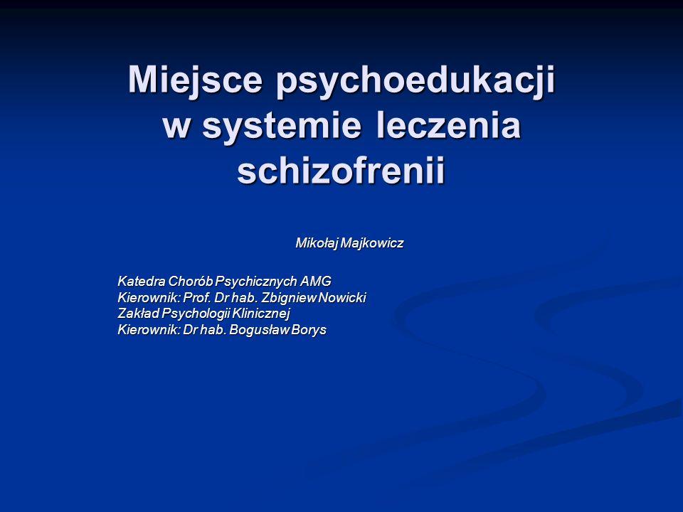 wg Mikołaj Majkowicz Miejsce psychoedukacji i terapii rodzin w systemie leczenia schizofrenii Schizofrenia Płaszczyzna biologiczna Farmakoterapia Płaszczyzna psychologiczna Psychoterapia Płaszczyzna społeczna Psychoedukacja Terapia rodziny