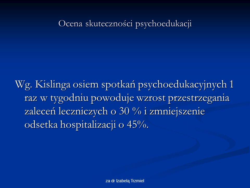 Pytania ze strony pacjentów i ich rodzin o istotę schizofrenii Czym jest schizofrenia.