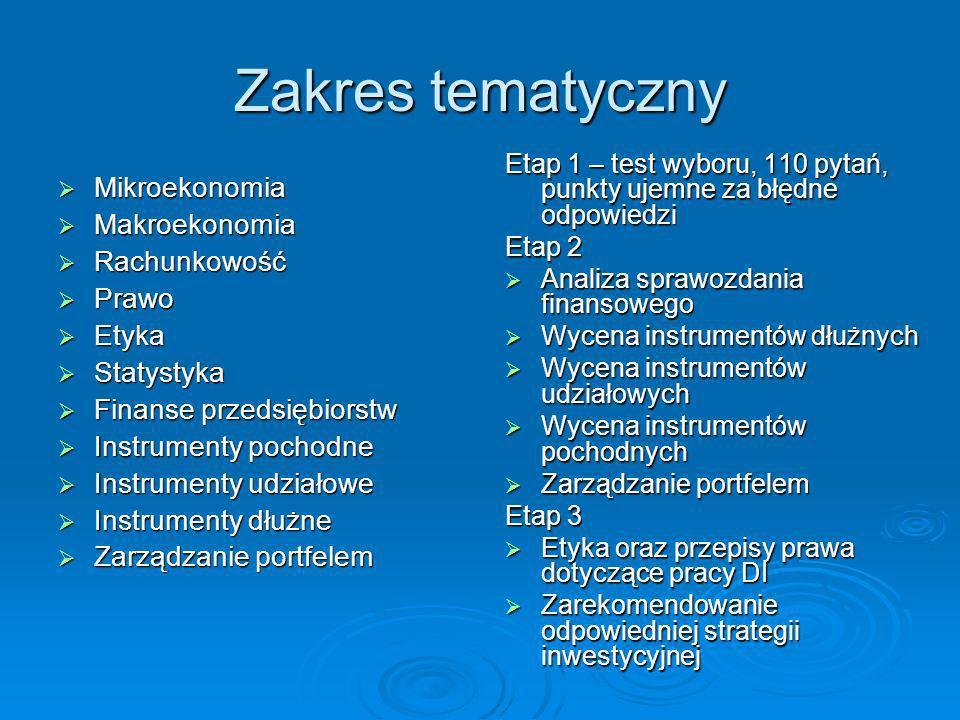 Zakres tematyczny Mikroekonomia Mikroekonomia Makroekonomia Makroekonomia Rachunkowość Rachunkowość Prawo Prawo Etyka Etyka Statystyka Statystyka Fina