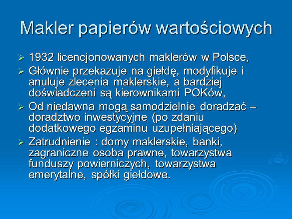 Makler papierów wartościowych 1932 licencjonowanych maklerów w Polsce, 1932 licencjonowanych maklerów w Polsce, Głównie przekazuje na giełdę, modyfiku