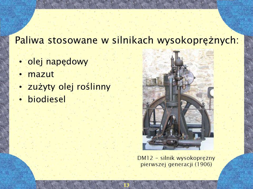 13 Paliwa stosowane w silnikach wysokoprężnych: olej napędowy mazut zużyty olej roślinny biodiesel DM12 - silnik wysokoprężny pierwszej generacji (190