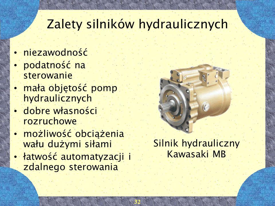 32 Zalety silników hydraulicznych niezawodność podatność na sterowanie mała objętość pomp hydraulicznych dobre własności rozruchowe możliwość obciążen