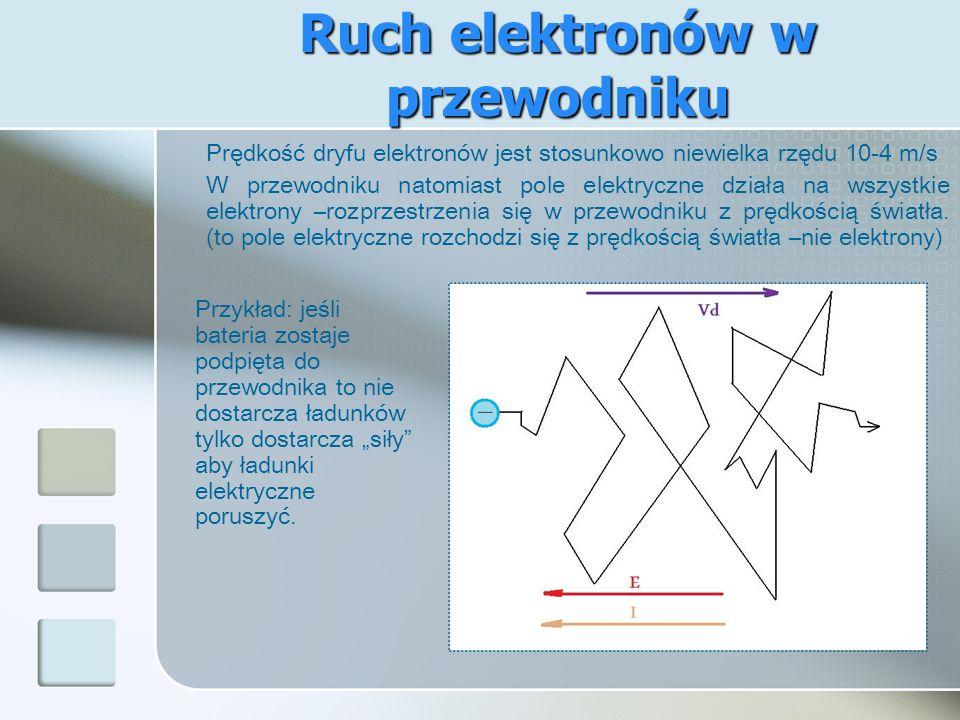 Prędkość dryfu elektronów jest stosunkowo niewielka rzędu 10-4 m/s W przewodniku natomiast pole elektryczne działa na wszystkie elektrony –rozprzestrz