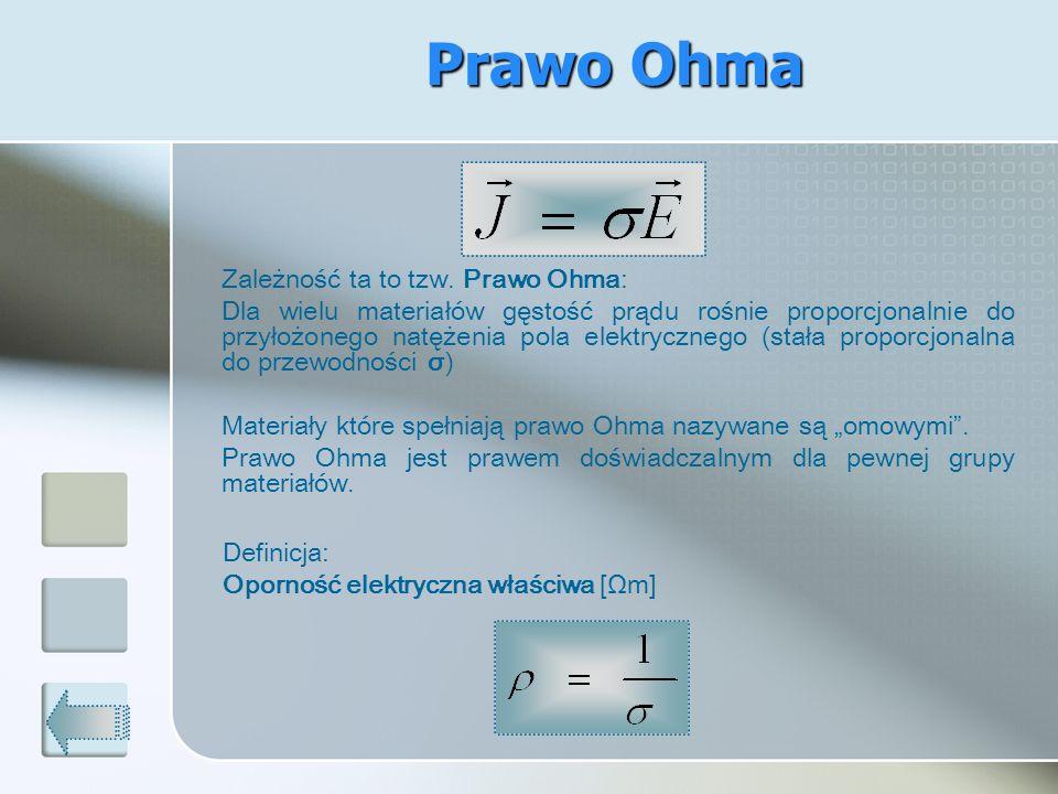 Prawo Ohma Zależność ta to tzw. Prawo Ohma: Dla wielu materiałów gęstość prądu rośnie proporcjonalnie do przyłożonego natężenia pola elektrycznego (st