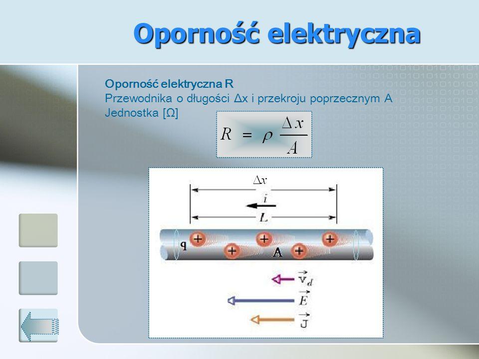 Oporność elektryczna R Przewodnika o długości Δx i przekroju poprzecznym A Jednostka [Ω] Oporność elektryczna