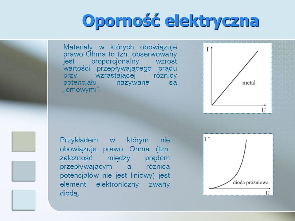 Materiały w których obowiązuje prawo Ohma to tzn. obserwowany jest proporcjonalny wzrost wartości przepływającego prądu przy wzrastającej różnicy pote