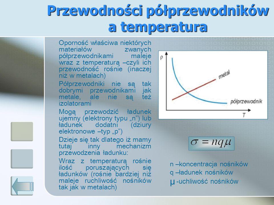 Przewodności półprzewodników a temperatura Oporność właściwa niektórych materiałów zwanych półprzewodnikami maleje wraz z temperaturą –czyli ich przew