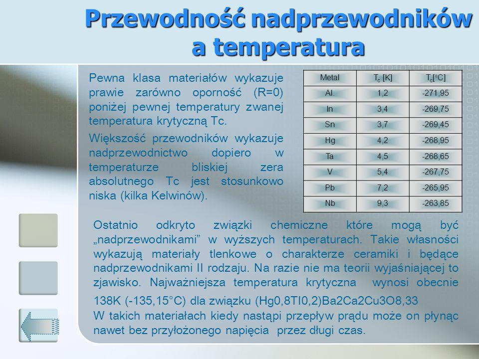 Przewodność nadprzewodników a temperatura Pewna klasa materiałów wykazuje prawie zarówno oporność (R=0) poniżej pewnej temperatury zwanej temperatura
