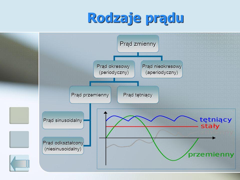 Rodzaje prądu Prąd zmienny Prąd okresowy (periodyczny) Prąd przemienny Prąd sinusoidalny Prąd odkształcony (niesinusoidalny) Prąd tętniący Prąd nieokr