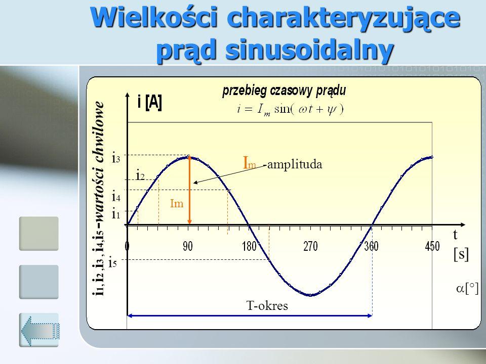 Wielkości charakteryzujące prąd sinusoidalny i 1, i 2, i 3, i 4, i 5 - wartości chwilowe [°] t [s] T-okres Im i1i1 i3i3 i4i4 i2i2 i5i5 I m -amplituda