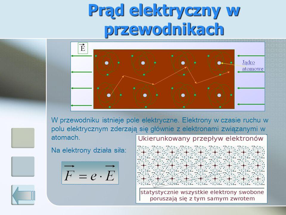Prąd elektryczny w przewodnikach W przewodniku istnieje pole elektryczne. Elektrony w czasie ruchu w polu elektrycznym zderzają się głównie z elektron