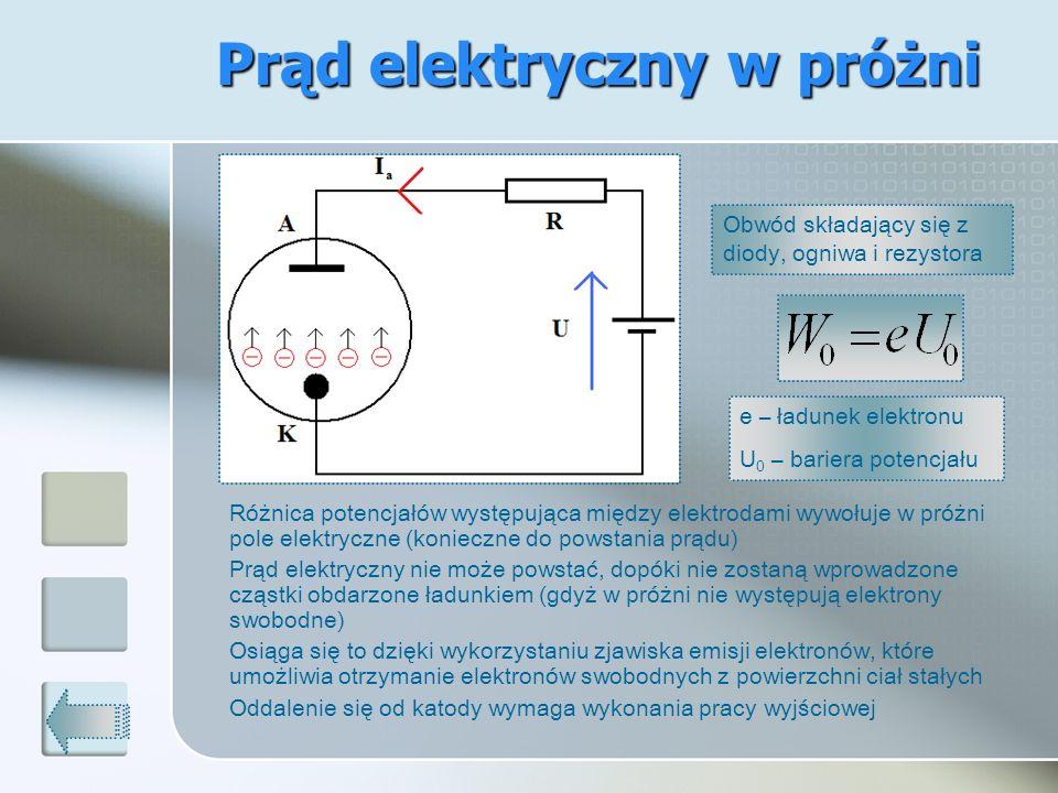 Różnica potencjałów występująca między elektrodami wywołuje w próżni pole elektryczne (konieczne do powstania prądu) Prąd elektryczny nie może powstać