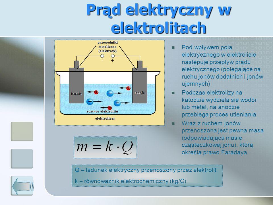 Pod wpływem pola elektrycznego w elektrolicie następuje przepływ prądu elektrycznego (polegające na ruchu jonów dodatnich i jonów ujemnych) Podczas el