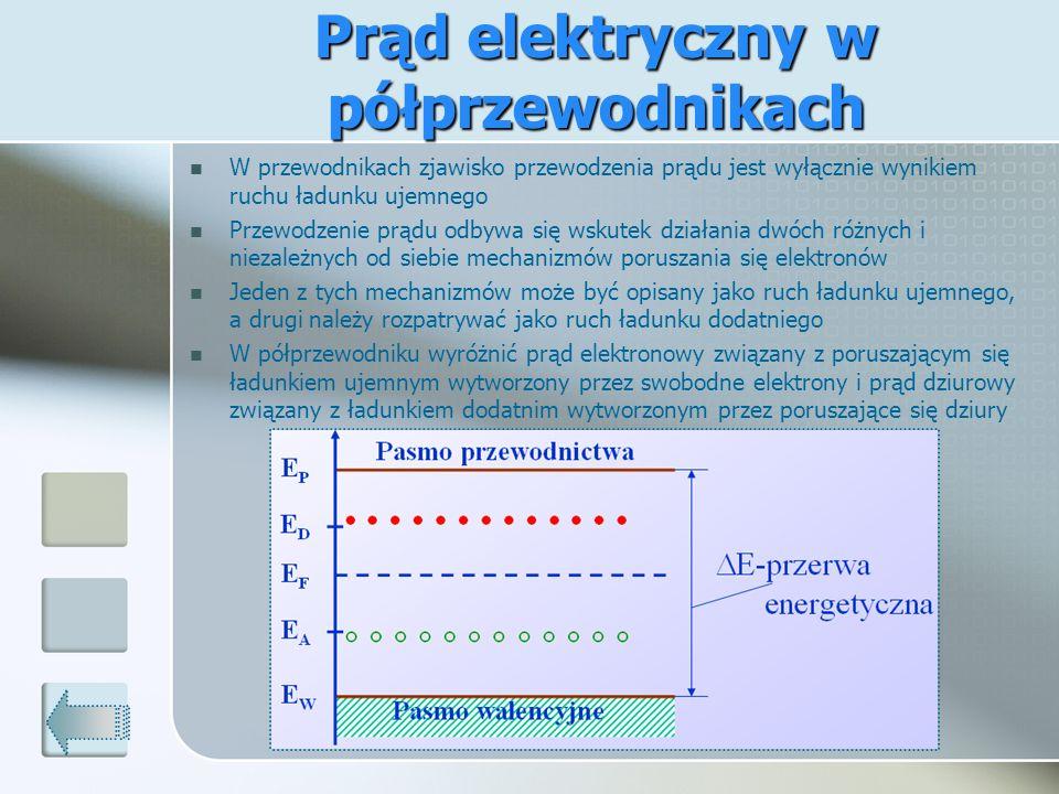 Prąd elektryczny w półprzewodnikach W przewodnikach zjawisko przewodzenia prądu jest wyłącznie wynikiem ruchu ładunku ujemnego Przewodzenie prądu odby