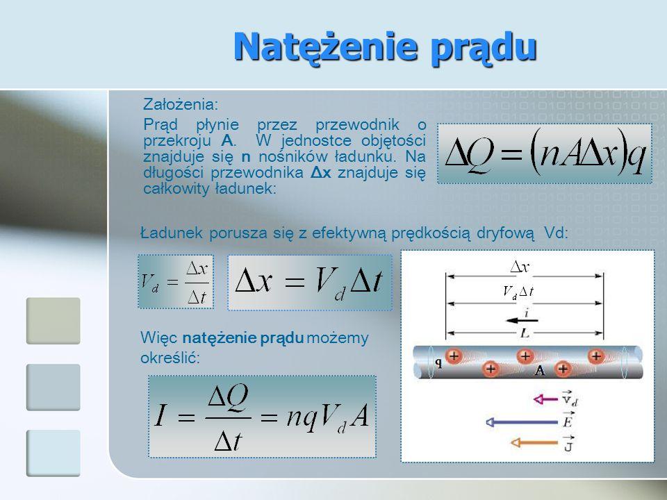 Założenia: Prąd płynie przez przewodnik o przekroju A. W jednostce objętości znajduje się n nośników ładunku. Na długości przewodnika Δx znajduje się
