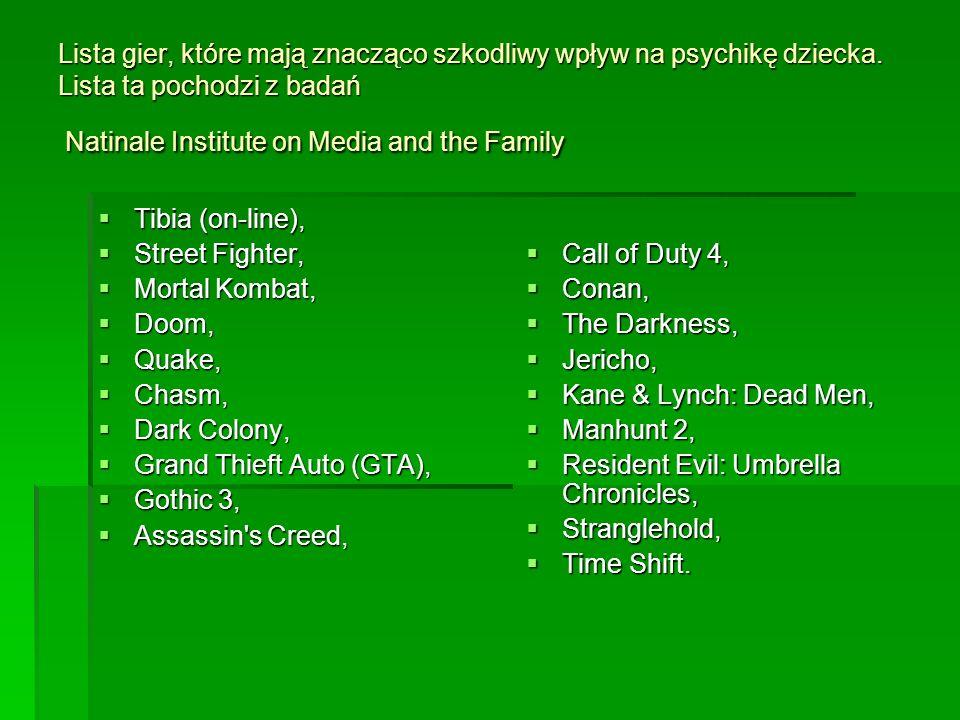 Lista gier, które mają znacząco szkodliwy wpływ na psychikę dziecka. Lista ta pochodzi z badań Natinale Institute on Media and the Family Tibia (on-li