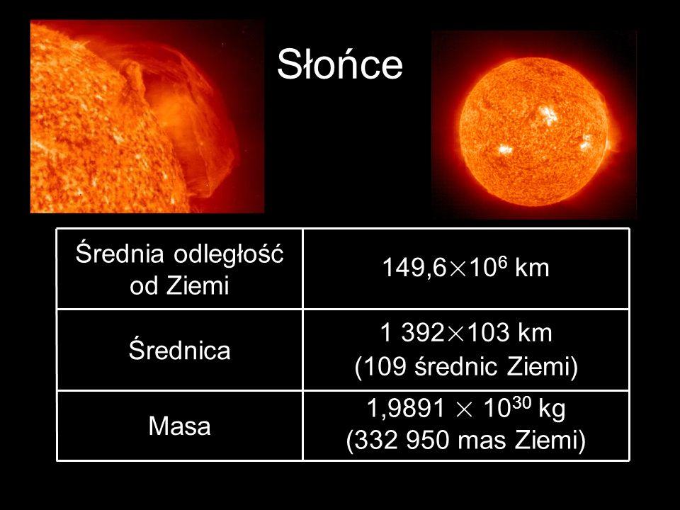 Słońce 1,9891 × 10 30 kg (332 950 mas Ziemi) Masa 1 392×103 km (109 średnic Ziemi) Średnica 149,6×10 6 km Średnia odległość od Ziemi