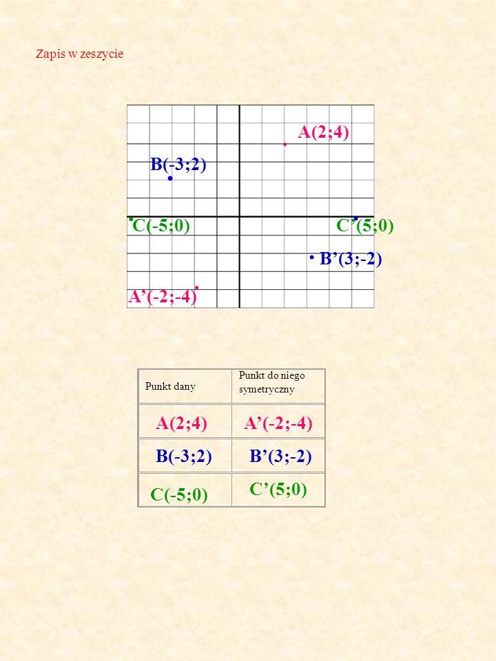 Ćwiczenie 1 1. Na danym układzie współrzędnych zaznacz następujące punkty: A=(2 ; 4) B=(-3 ; 2) C=(-5 ; 0) 2. Wykreśl konstrukcyjnie punkty symetryczn