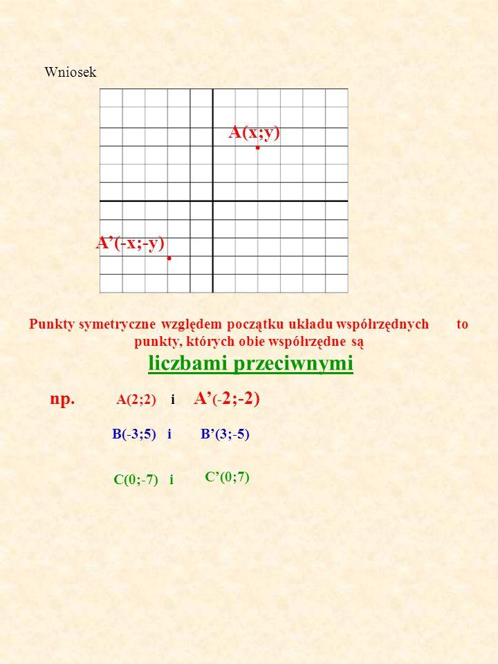 Zapis w zeszycie Punkt dany Punkt do niego symetryczny.. A(2;4) A(-2;-4) A(2;4)A(-2;-4). B(-3;2) B(-3;2). B(3;-2) B(3;-2). C(-5;0). C(-5;0) C(5;0)