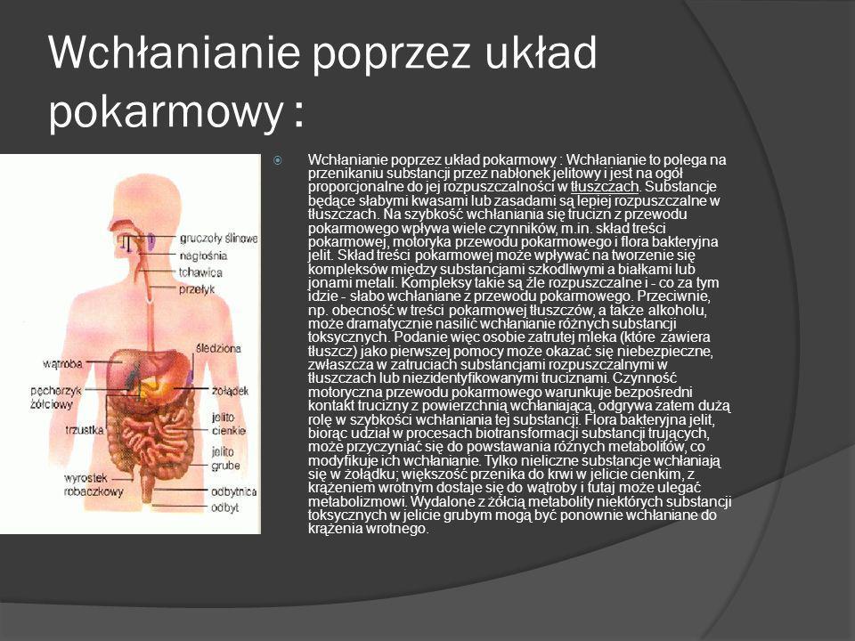 Wchłanianie poprzez układ pokarmowy : Wchłanianie poprzez układ pokarmowy : Wchłanianie to polega na przenikaniu substancji przez nabłonek jelitowy i