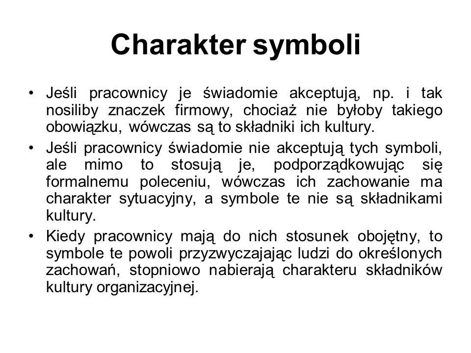 Charakter symboli Jeśli pracownicy je świadomie akceptują, np. i tak nosiliby znaczek firmowy, chociaż nie byłoby takiego obowiązku, wówczas są to skł