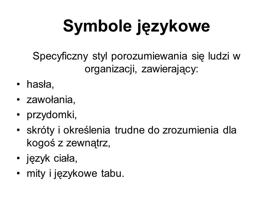 Symbole językowe Specyficzny styl porozumiewania się ludzi w organizacji, zawierający: hasła, zawołania, przydomki, skróty i określenia trudne do zroz