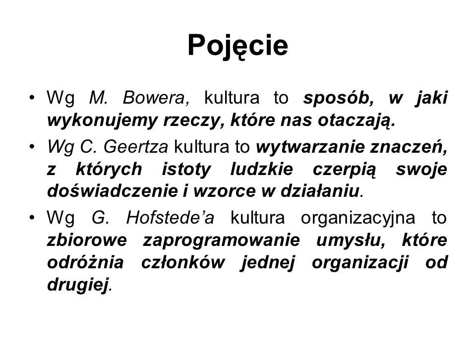 Pojęcie Wg M. Bowera, kultura to sposób, w jaki wykonujemy rzeczy, które nas otaczają. Wg C. Geertza kultura to wytwarzanie znaczeń, z których istoty