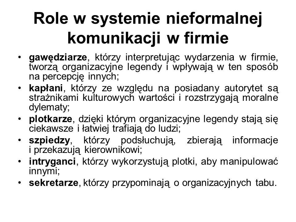 Role w systemie nieformalnej komunikacji w firmie gawędziarze, którzy interpretując wydarzenia w firmie, tworzą organizacyjne legendy i wpływają w ten