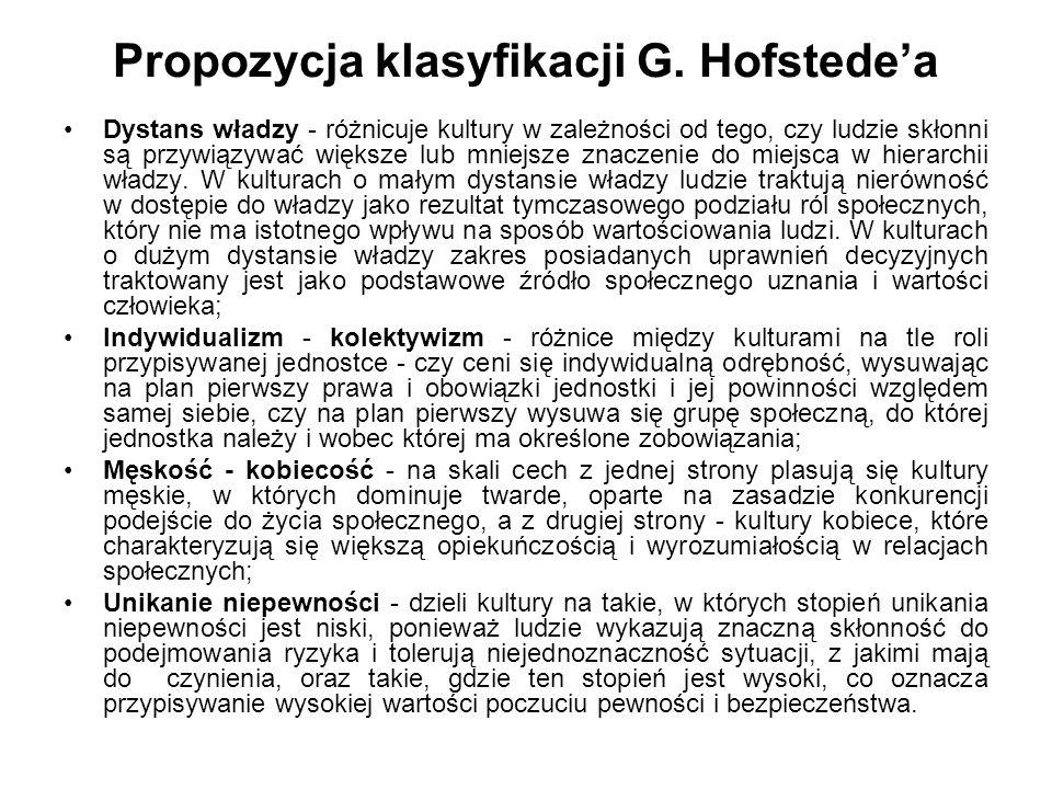 Propozycja klasyfikacji G. Hofstedea Dystans władzy - różnicuje kultury w zależności od tego, czy ludzie skłonni są przywiązywać większe lub mniejsze