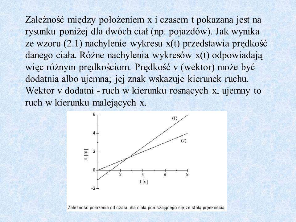Zależność między położeniem x i czasem t pokazana jest na rysunku poniżej dla dwóch ciał (np. pojazdów). Jak wynika ze wzoru (2.1) nachylenie wykresu