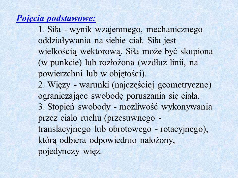 Pojęcia podstawowe: 1. Siła - wynik wzajemnego, mechanicznego oddziaływania na siebie ciał. Siła jest wielkością wektorową. Siła może być skupiona (w