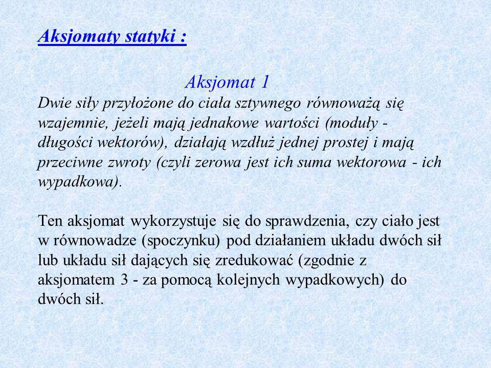 Aksjomaty statyki : Aksjomat 1 Dwie siły przyłożone do ciała sztywnego równoważą się wzajemnie, jeżeli mają jednakowe wartości (moduły - długości wekt