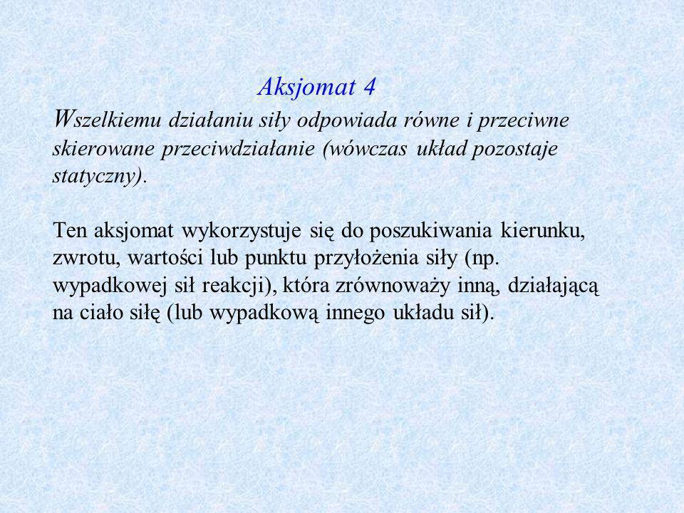 Aksjomat 4 W szelkiemu działaniu siły odpowiada równe i przeciwne skierowane przeciwdziałanie (wówczas układ pozostaje statyczny). Ten aksjomat wykorz
